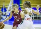 """Daugavpils """"Big three"""" sagādā pirmo zaudējumu BJBS """"Rīga"""""""