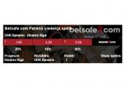 """Pirmspēdējā """"Betsafe.com patiesā viedokļa spēlē"""" uzvar <b>4o4</b>"""