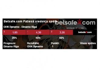 Novembra Betsafe.com patiesā viedokļa spēles uzvarētājs <b>vilnisvilnis</b>