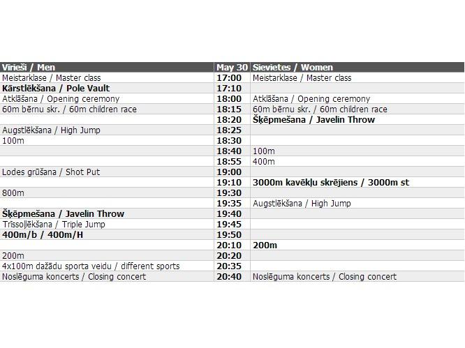 """""""Rīgas kausi 2013"""" sacensību programma / """"Rigas Cup 2013"""" timetable"""