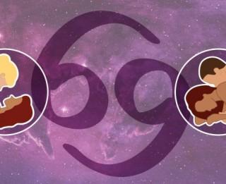 Vīriešu seksuālais raksturojums katrai horoskopa zīmei